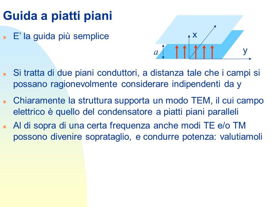Guida a piatti piani n E la guida più semplice n Si tratta di due piani conduttori, a distanza tale che i campi si possano ragionevolmente considerare