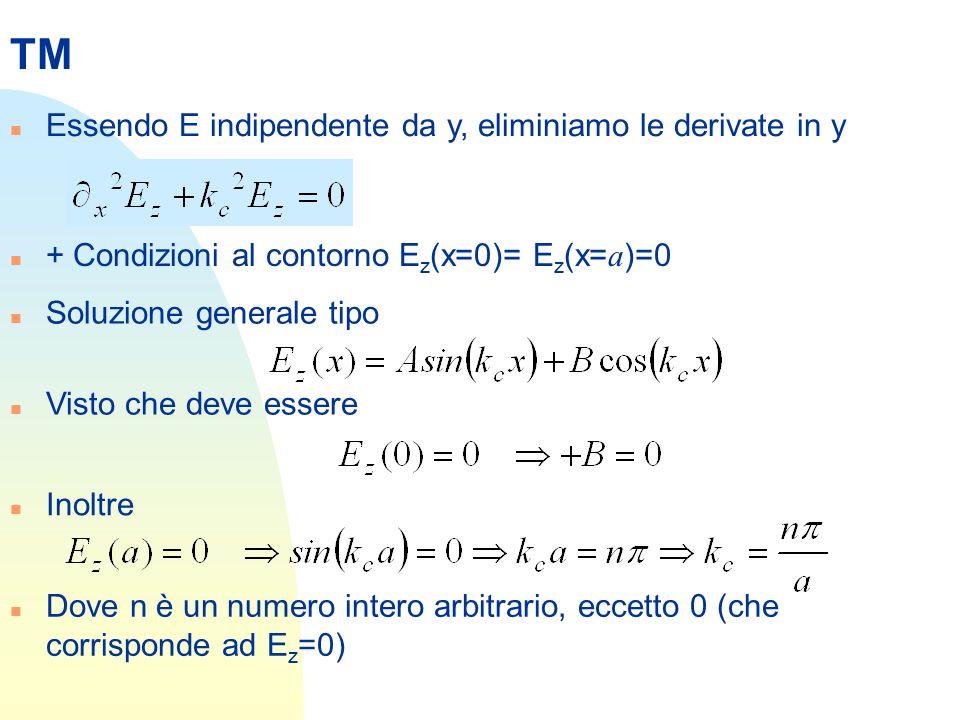 TM n Essendo E indipendente da y, eliminiamo le derivate in y + Condizioni al contorno E z (x=0)= E z (x= a )=0 n Soluzione generale tipo n Visto che