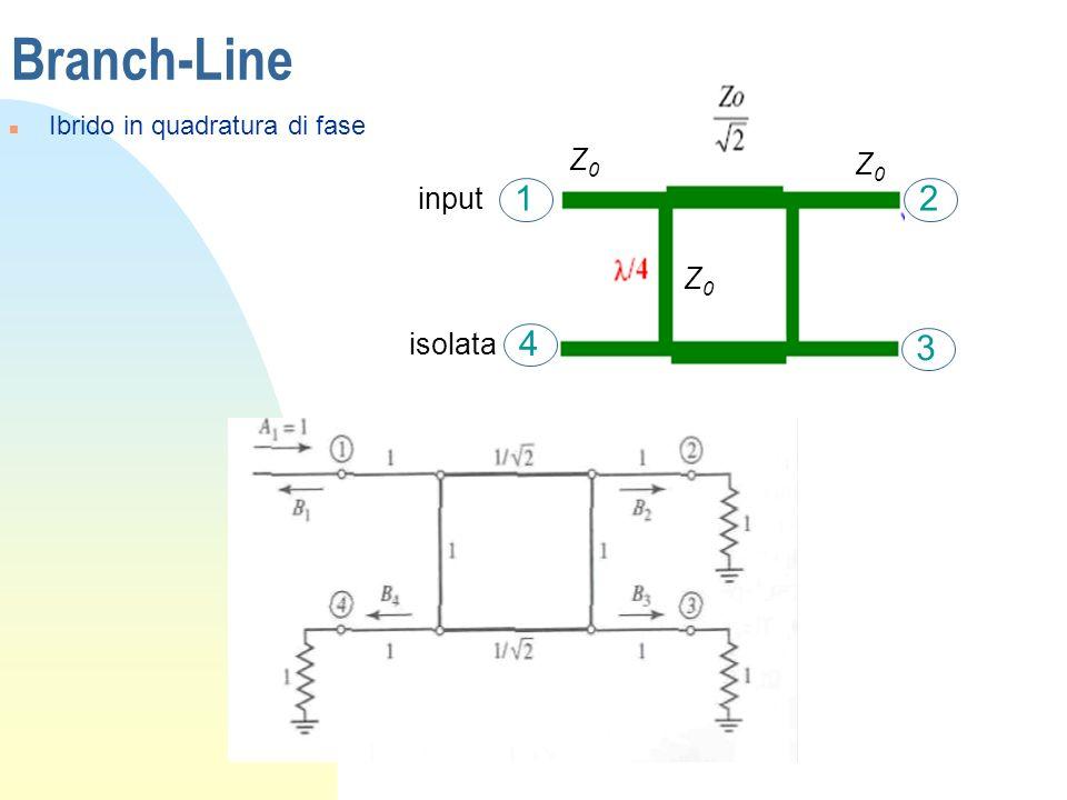 Branch-Line n Ibrido in quadratura di fase Z0Z0 Z0Z0 Z0Z0 12 3 4 input isolata