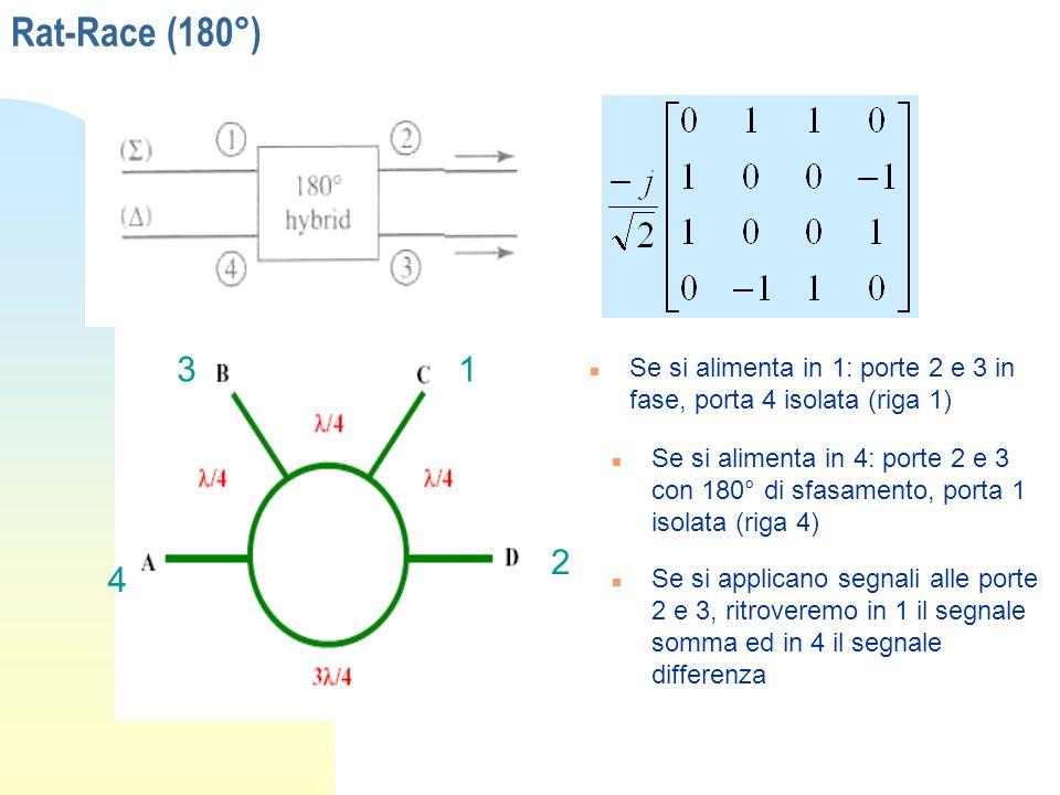 Rat-Race (180°) 1 2 3 4 n Se si alimenta in 1: porte 2 e 3 in fase, porta 4 isolata (riga 1) n Se si alimenta in 4: porte 2 e 3 con 180° di sfasamento, porta 1 isolata (riga 4) n Se si applicano segnali alle porte 2 e 3, ritroveremo in 1 il segnale somma ed in 4 il segnale differenza