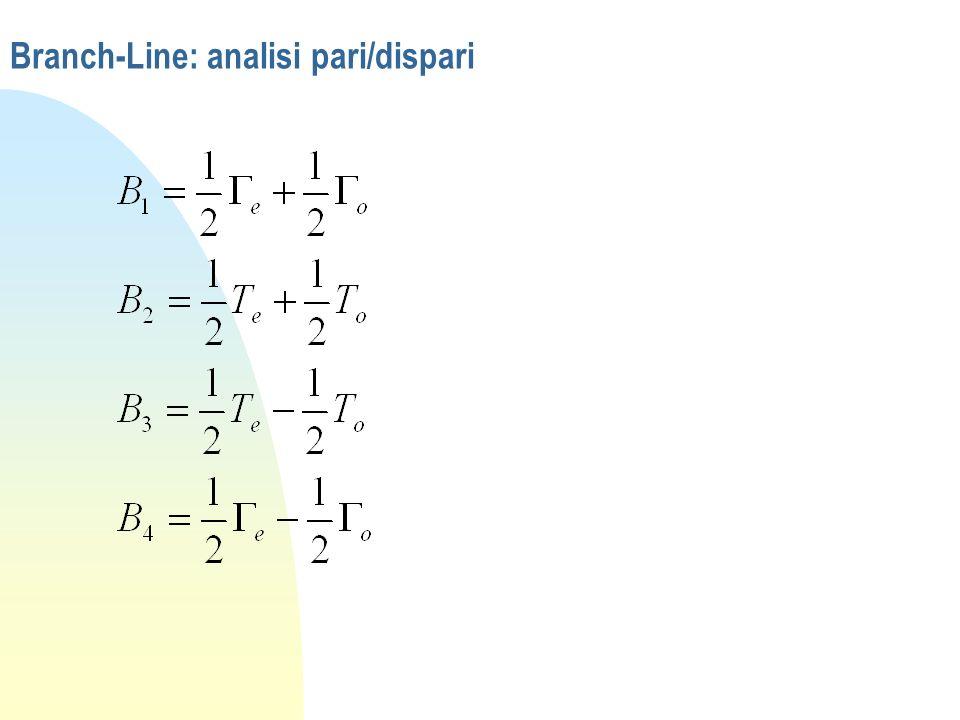 Muro magnetico