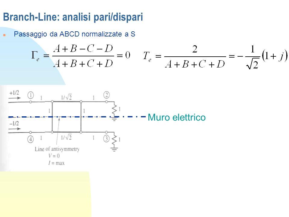 Branch-Line: analisi pari/dispari n Passaggio da ABCD normalizzate a S Muro elettrico