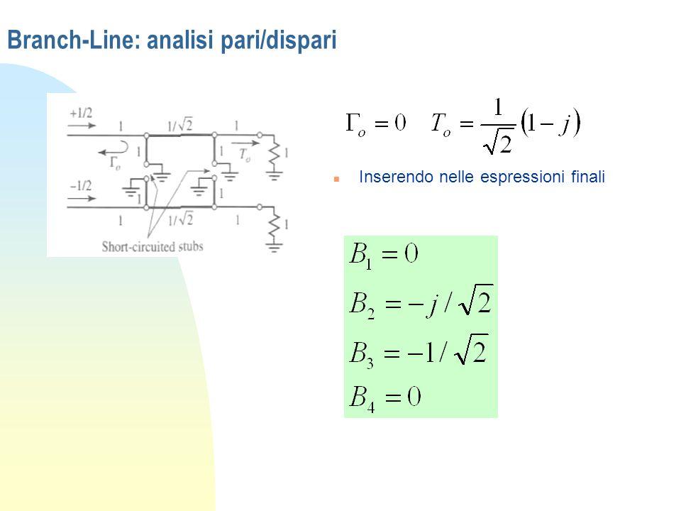 Branch-Line: analisi pari/dispari n Inserendo nelle espressioni finali