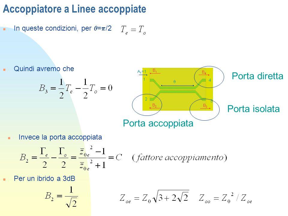 Accoppiatore a Linee accoppiate In queste condizioni, per = /2 n Quindi avremo che Porta isolataPorta diretta Porta accoppiata n Invece la porta accoppiata n Per un ibrido a 3dB