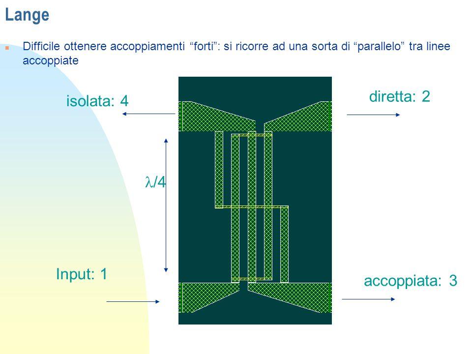 Lange n Difficile ottenere accoppiamenti forti: si ricorre ad una sorta di parallelo tra linee accoppiate /4 Input: 1 diretta: 2 accoppiata: 3 isolata: 4