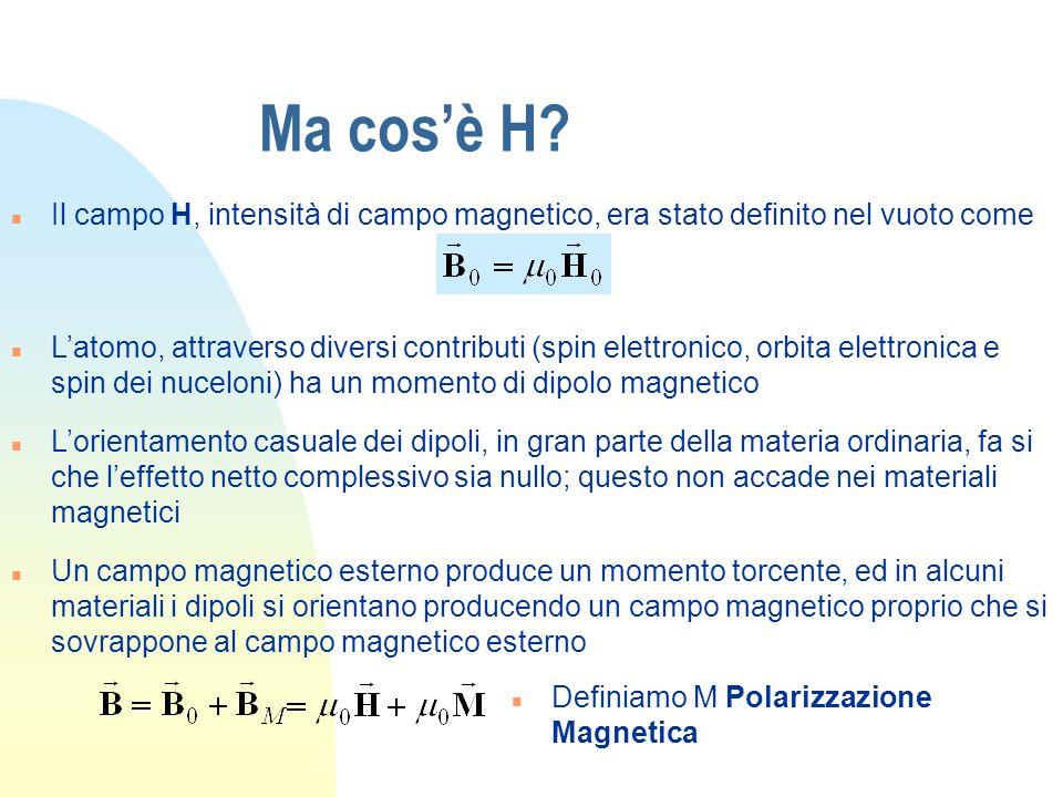 Ma cosè H? n Il campo H, intensità di campo magnetico, era stato definito nel vuoto come n Latomo, attraverso diversi contributi (spin elettronico, or