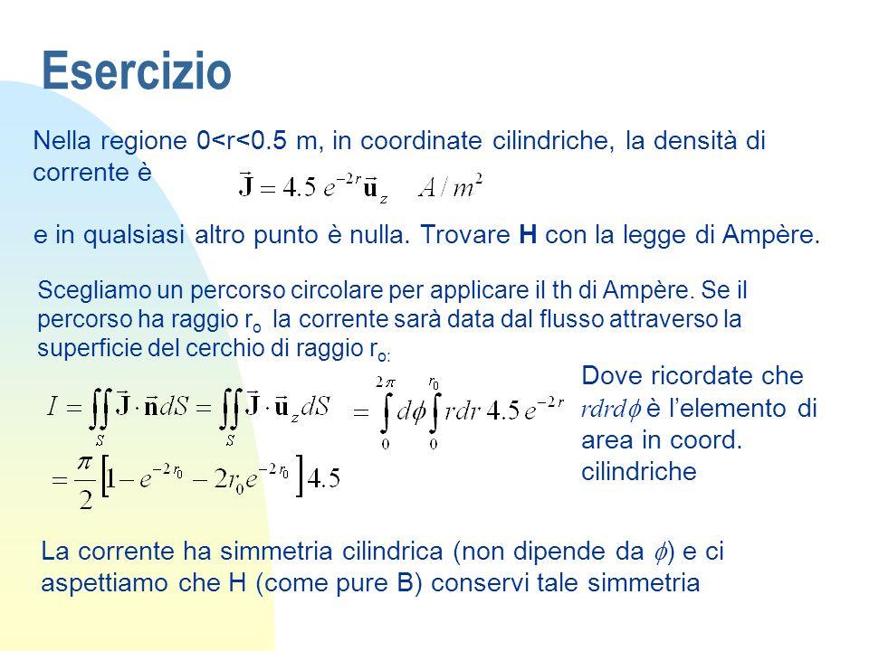 Esercizio Nella regione 0<r<0.5 m, in coordinate cilindriche, la densità di corrente è e in qualsiasi altro punto è nulla. Trovare H con la legge di A