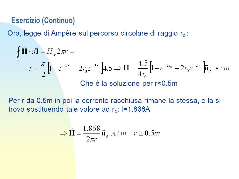 Esercizio (Continuo) Ora, legge di Ampère sul percorso circolare di raggio r o : Che è la soluzione per r<0.5m Per r da 0.5m in poi la corrente racchi