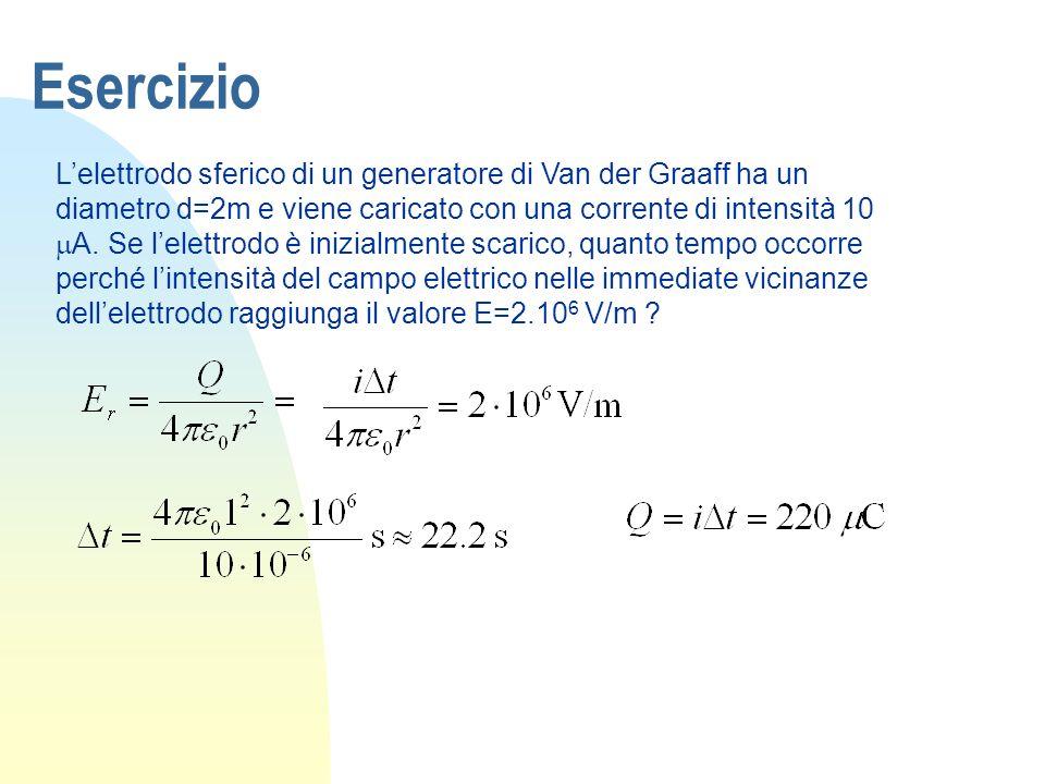 Esercizio Lelettrodo sferico di un generatore di Van der Graaff ha un diametro d=2m e viene caricato con una corrente di intensità 10 A. Se lelettrodo