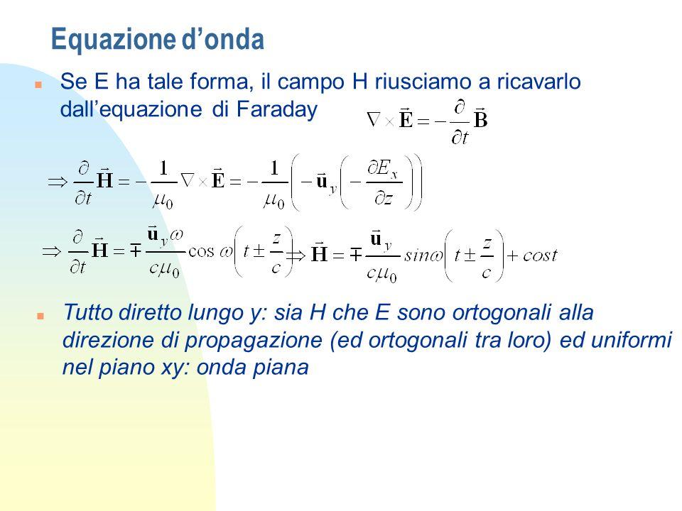Equazione donda n Se E ha tale forma, il campo H riusciamo a ricavarlo dallequazione di Faraday n Tutto diretto lungo y: sia H che E sono ortogonali alla direzione di propagazione (ed ortogonali tra loro) ed uniformi nel piano xy: onda piana