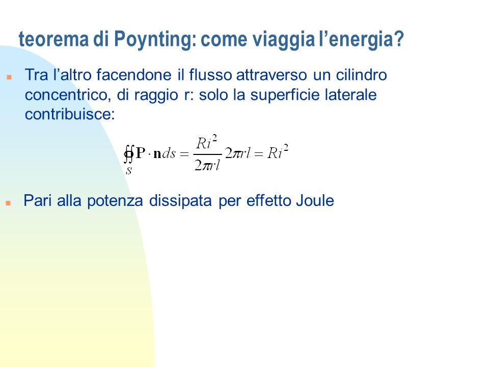 teorema di Poynting: come viaggia lenergia? n Tra laltro facendone il flusso attraverso un cilindro concentrico, di raggio r: solo la superficie later