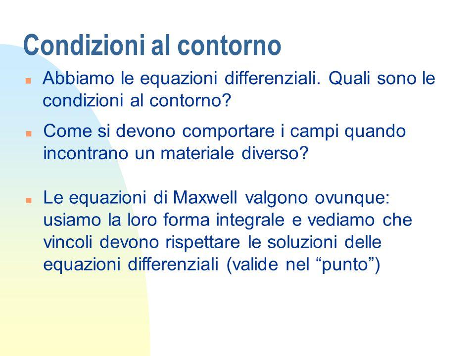 Condizioni al contorno n Abbiamo le equazioni differenziali. Quali sono le condizioni al contorno? n Come si devono comportare i campi quando incontra