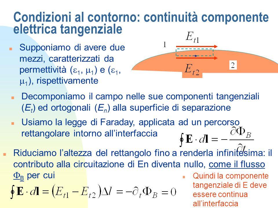 Condizioni al contorno: continuità componente elettrica tangenziale Supponiamo di avere due mezzi, caratterizzati da permettività ( 1, 1 ) e ( 1, 1 ), rispettivamente n Decomponiamo il campo nelle sue componenti tangenziali (E t ) ed ortogonali (E n ) alla superficie di separazione n Usiamo la legge di Faraday, applicata ad un percorso rettangolare intorno allinterfaccia Riduciamo laltezza del rettangolo fino a renderla infinitesima: il contributo alla circuitazione di En diventa nullo, come il flusso B per cui n Quindi la componente tangenziale di E deve essere continua allinterfaccia