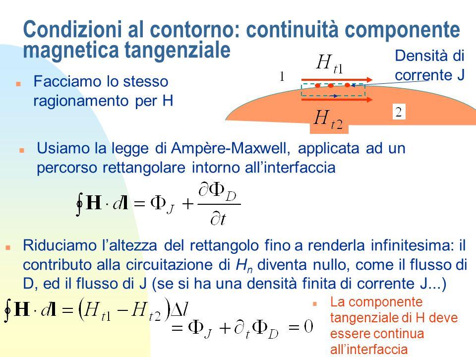 Condizioni al contorno: continuità componente magnetica tangenziale n Facciamo lo stesso ragionamento per H n Usiamo la legge di Ampère-Maxwell, applicata ad un percorso rettangolare intorno allinterfaccia n Riduciamo laltezza del rettangolo fino a renderla infinitesima: il contributo alla circuitazione di H n diventa nullo, come il flusso di D, ed il flusso di J (se si ha una densità finita di corrente J...) n La componente tangenziale di H deve essere continua allinterfaccia Densità di corrente J