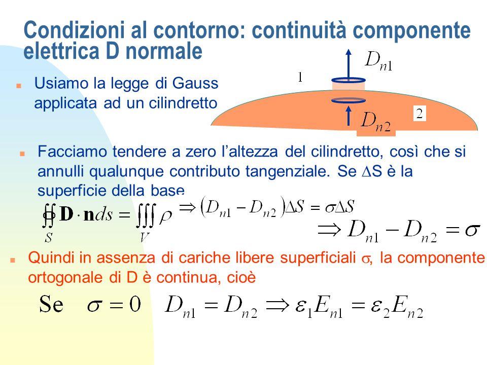 Condizioni al contorno: continuità componente elettrica D normale n Usiamo la legge di Gauss applicata ad un cilindretto Facciamo tendere a zero lalte