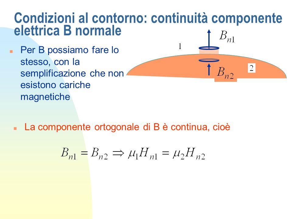 Condizioni al contorno: continuità componente elettrica B normale n Per B possiamo fare lo stesso, con la semplificazione che non esistono cariche magnetiche n La componente ortogonale di B è continua, cioè