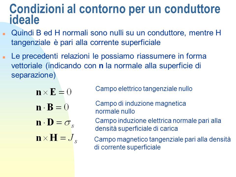 Condizioni al contorno per un conduttore ideale n Quindi B ed H normali sono nulli su un conduttore, mentre H tangenziale è pari alla corrente superficiale n Le precedenti relazioni le possiamo riassumere in forma vettoriale (indicando con n la normale alla superficie di separazione) Campo elettrico tangenziale nullo Campo di induzione magnetica normale nullo Campo induzione elettrica normale pari alla densità superficiale di carica Campo magnetico tangenziale pari alla densità di corrente superficiale