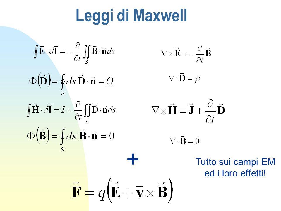 Leggi di Maxwell + Tutto sui campi EM ed i loro effetti!