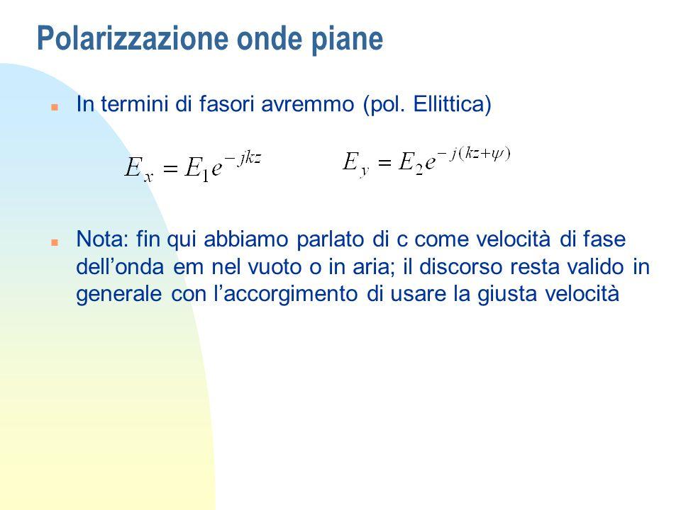 Polarizzazione onde piane n In termini di fasori avremmo (pol. Ellittica) n Nota: fin qui abbiamo parlato di c come velocità di fase dellonda em nel v