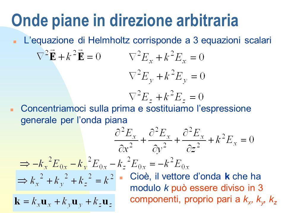 Onde piane in direzione arbitraria n Lequazione di Helmholtz corrisponde a 3 equazioni scalari n Concentriamoci sulla prima e sostituiamo lespressione