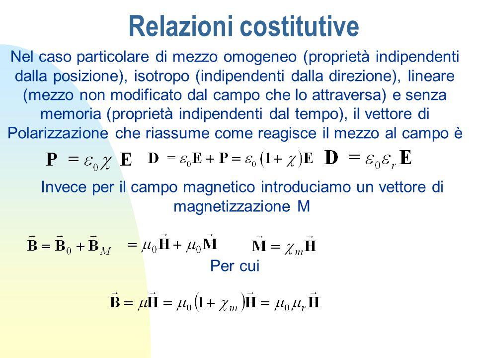 Relazioni costitutive Nel caso particolare di mezzo omogeneo (proprietà indipendenti dalla posizione), isotropo (indipendenti dalla direzione), lineare (mezzo non modificato dal campo che lo attraversa) e senza memoria (proprietà indipendenti dal tempo), il vettore di Polarizzazione che riassume come reagisce il mezzo al campo è Invece per il campo magnetico introduciamo un vettore di magnetizzazione M Per cui