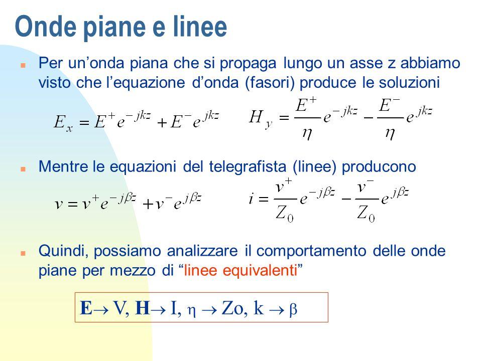 Onde piane e linee n Per unonda piana che si propaga lungo un asse z abbiamo visto che lequazione donda (fasori) produce le soluzioni n Mentre le equazioni del telegrafista (linee) producono n Quindi, possiamo analizzare il comportamento delle onde piane per mezzo di linee equivalenti E V, H I, Zo, k