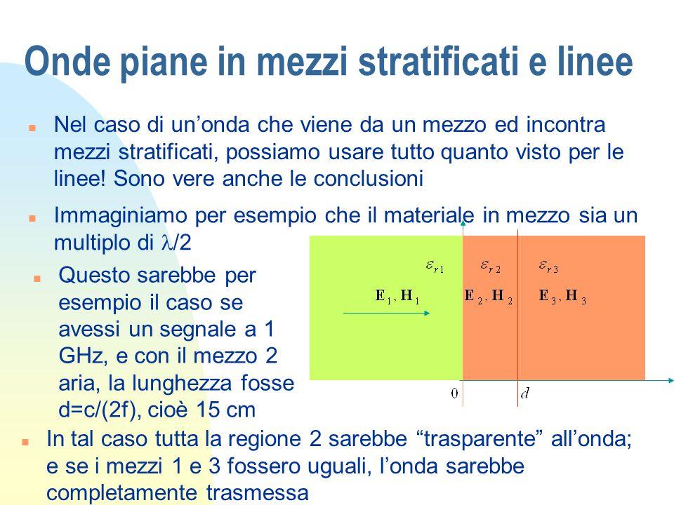 Onde piane in mezzi stratificati e linee n Nel caso di unonda che viene da un mezzo ed incontra mezzi stratificati, possiamo usare tutto quanto visto per le linee.
