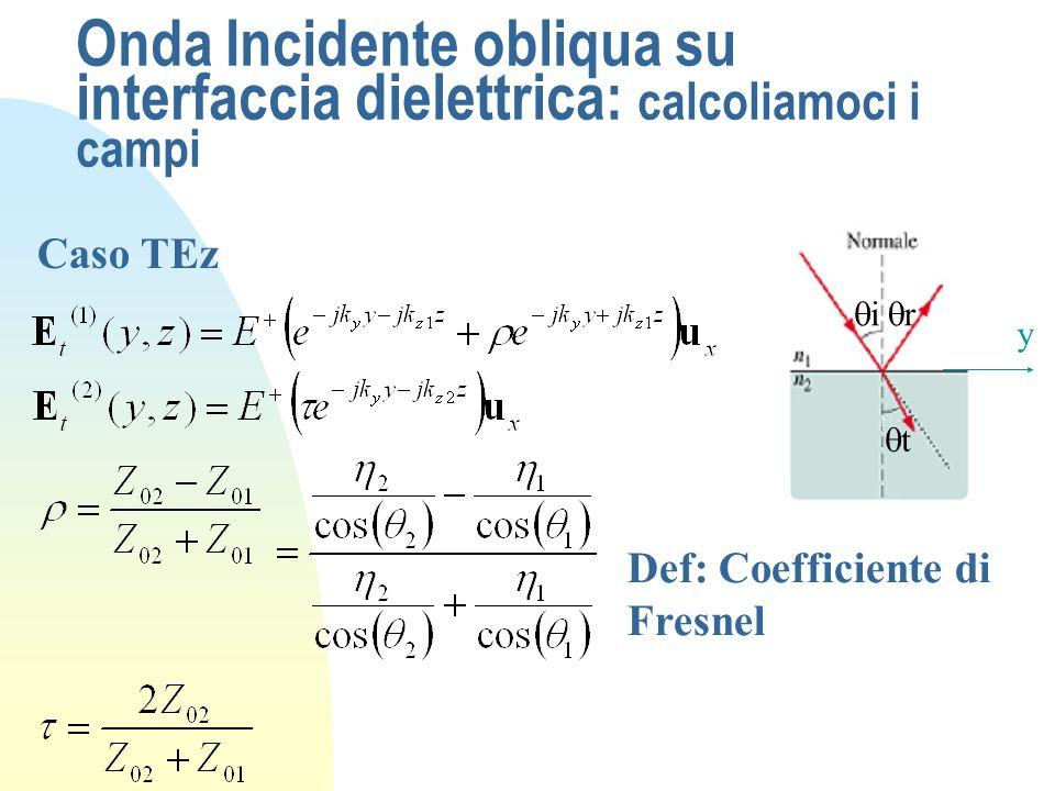 Onda Incidente obliqua su interfaccia dielettrica: calcoliamoci i campi Caso TEz i r t y Def: Coefficiente di Fresnel