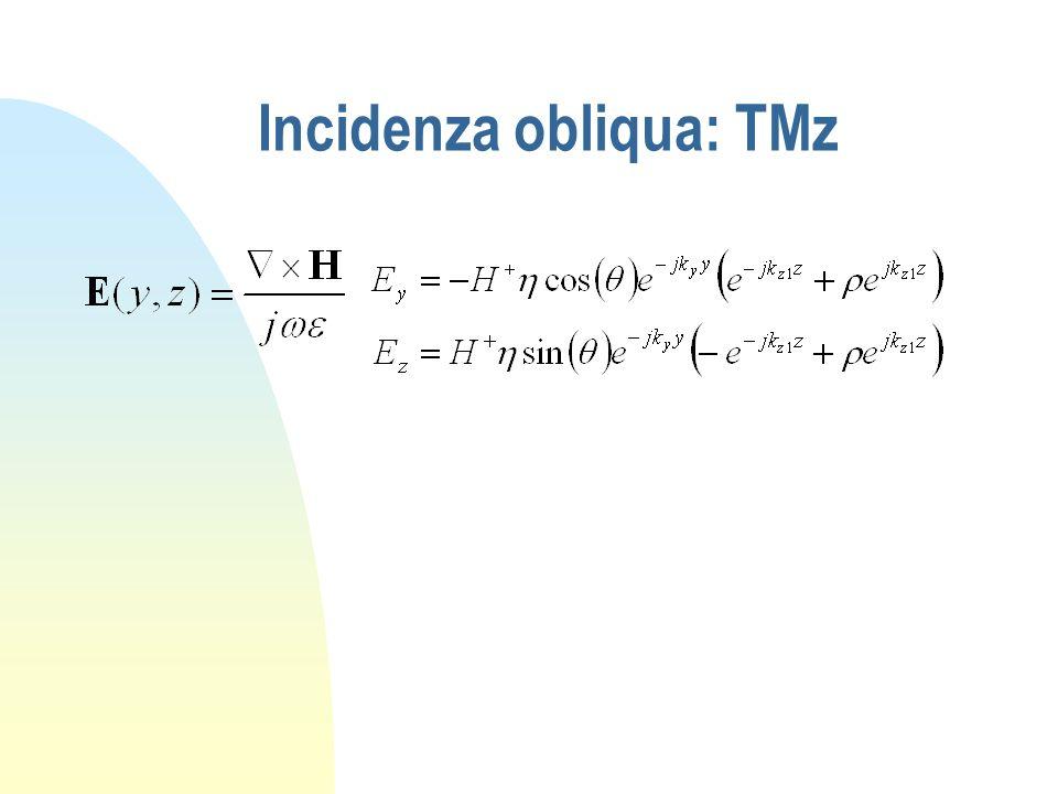 Incidenza obliqua: TMz