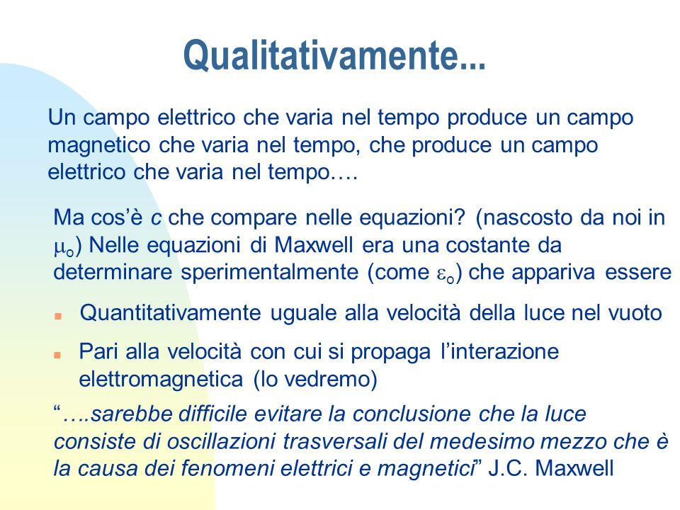 Qualitativamente... Un campo elettrico che varia nel tempo produce un campo magnetico che varia nel tempo, che produce un campo elettrico che varia ne