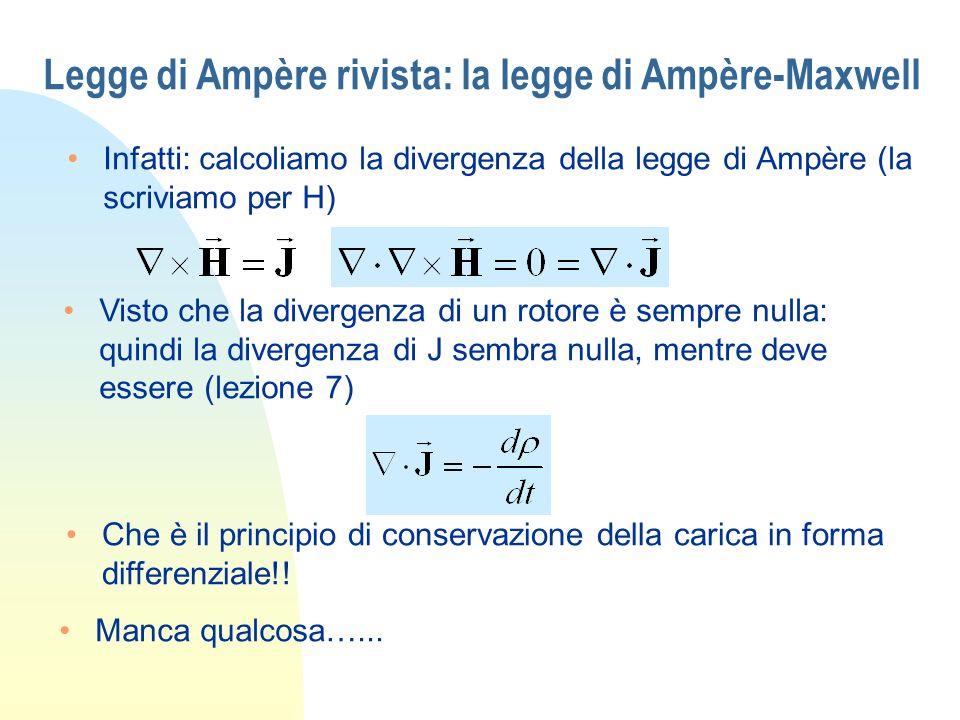 Legge di Ampère rivista: la legge di Ampère-Maxwell Infatti: calcoliamo la divergenza della legge di Ampère (la scriviamo per H) Visto che la divergen