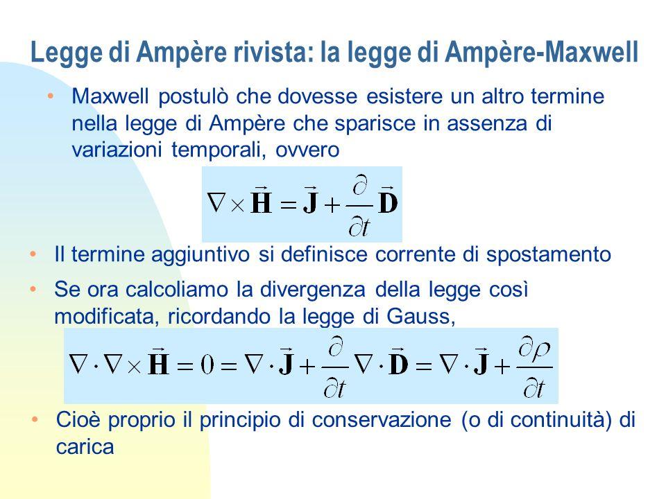 Legge di Ampère rivista: la legge di Ampère-Maxwell Maxwell postulò che dovesse esistere un altro termine nella legge di Ampère che sparisce in assenz