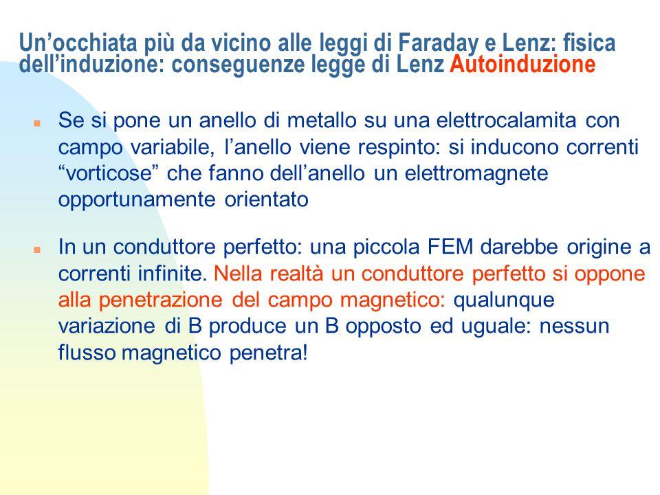 Unocchiata più da vicino alle leggi di Faraday e Lenz: fisica dellinduzione: conseguenze legge di Lenz Autoinduzione n Se si pone un anello di metallo