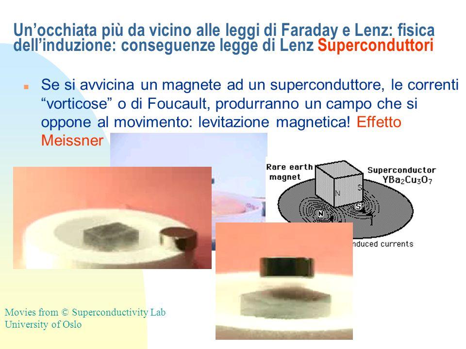 Unocchiata più da vicino alle leggi di Faraday e Lenz: fisica dellinduzione: conseguenze legge di Lenz Superconduttori n Se si avvicina un magnete ad
