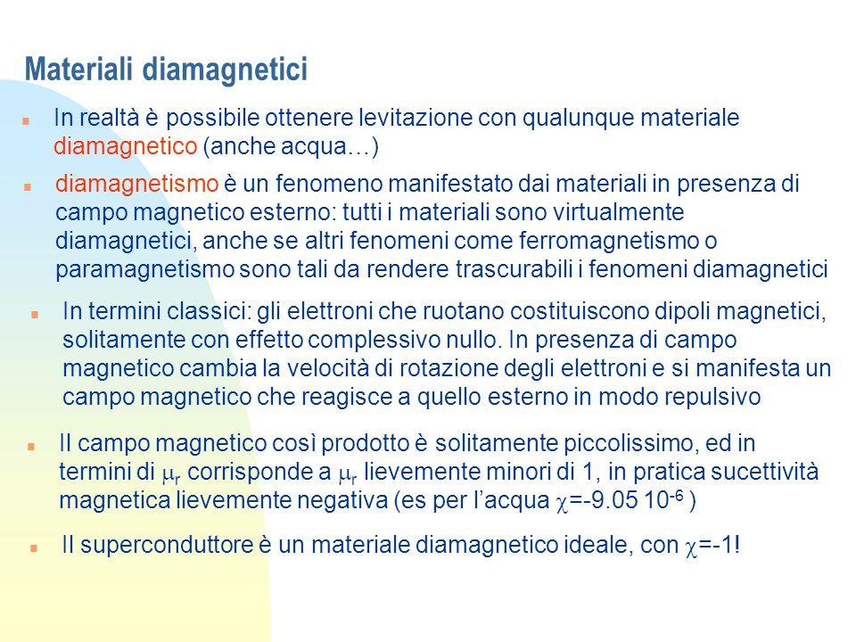 Materiali diamagnetici n In realtà è possibile ottenere levitazione con qualunque materiale diamagnetico (anche acqua…) n diamagnetismo è un fenomeno