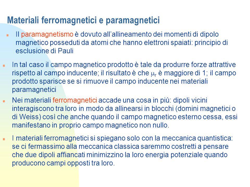 Materiali ferromagnetici e paramagnetici n Il paramagnetismo è dovuto allallineamento dei momenti di dipolo magnetico posseduti da atomi che hanno ele