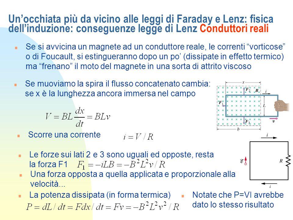 Unocchiata più da vicino alle leggi di Faraday e Lenz: fisica dellinduzione: conseguenze legge di Lenz Conduttori reali n Se si avvicina un magnete ad