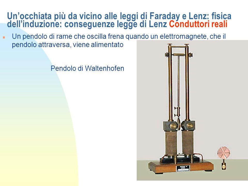 Unocchiata più da vicino alle leggi di Faraday e Lenz: fisica dellinduzione: conseguenze legge di Lenz Conduttori reali n Un pendolo di rame che oscil
