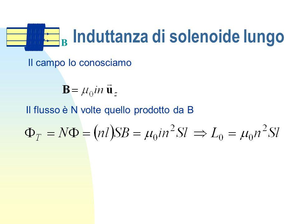 Induttanza di solenoide lungo Il campo lo conosciamo B Il flusso è N volte quello prodotto da B