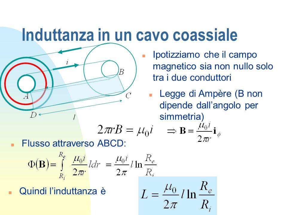 Induttanza in un cavo coassiale n Ipotizziamo che il campo magnetico sia non nullo solo tra i due conduttori n Legge di Ampère (B non dipende dallango