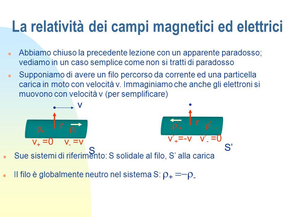 La relatività dei campi magnetici ed elettrici n Abbiamo chiuso la precedente lezione con un apparente paradosso; vediamo in un caso semplice come non