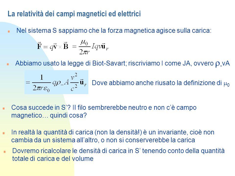 La relatività dei campi magnetici ed elettrici n Nel sistema S sappiamo che la forza magnetica agisce sulla carica: Abbiamo usato la legge di Biot-Sav