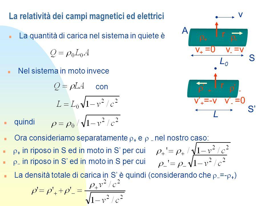 La relatività dei campi magnetici ed elettrici n La quantità di carica nel sistema in quiete è n Nel sistema in moto invece con n quindi Ora consideri