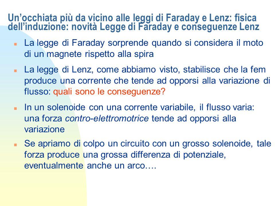 Unocchiata più da vicino alle leggi di Faraday e Lenz: fisica dellinduzione: novità Legge di Faraday e conseguenze Lenz n La legge di Faraday sorprend