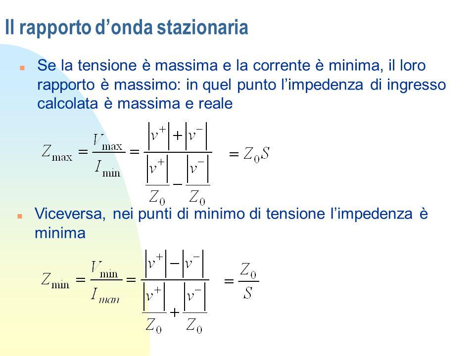Il rapporto donda stazionaria n Se la tensione è massima e la corrente è minima, il loro rapporto è massimo: in quel punto limpedenza di ingresso calcolata è massima e reale n Viceversa, nei punti di minimo di tensione limpedenza è minima