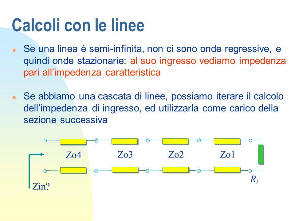 Calcoli con le linee n Se una linea è semi-infinita, non ci sono onde regressive, e quindi onde stazionarie: al suo ingresso vediamo impedenza pari allimpedenza caratteristica n Se abbiamo una cascata di linee, possiamo iterare il calcolo dellimpedenza di ingresso, ed utilizzarla come carico della sezione successiva RlRl Zo1Zo2Zo3 Zo4 Zin?