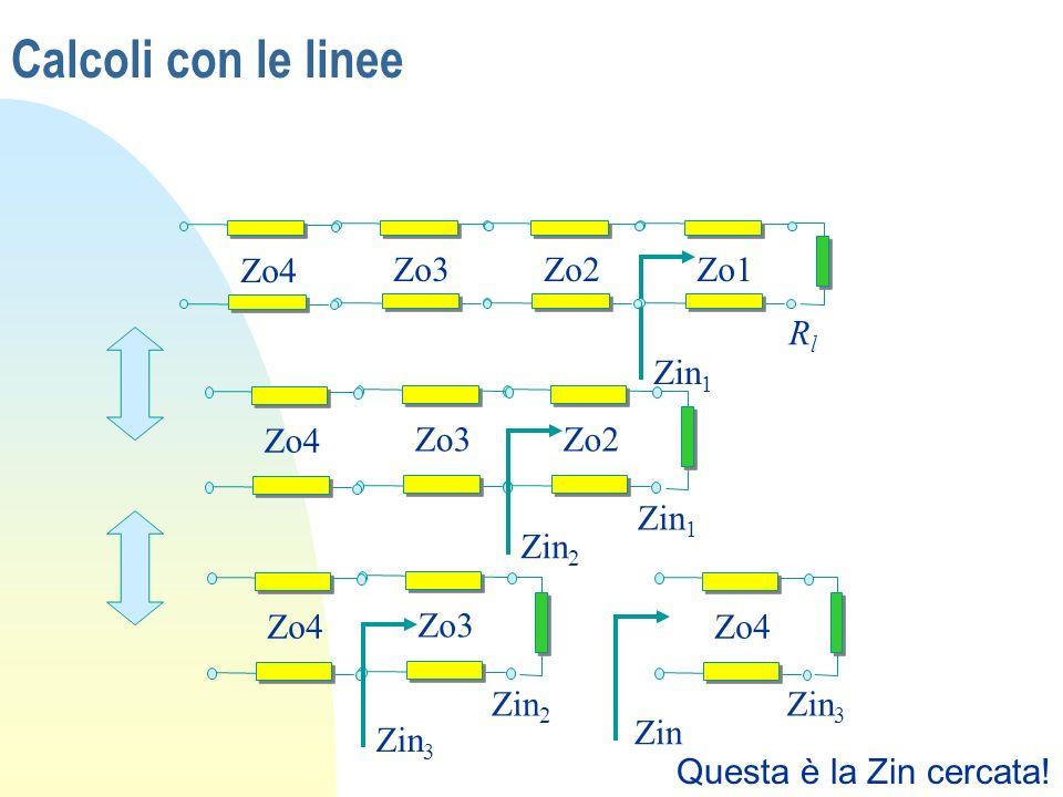 Calcoli con le linee Zin 1 RlRl Zo1Zo2Zo3 Zo4 Zin 1 Zo2Zo3 Zo4 Zin 2 Zo3 Zo4 Zin 3 Zo4 Zin Questa è la Zin cercata!