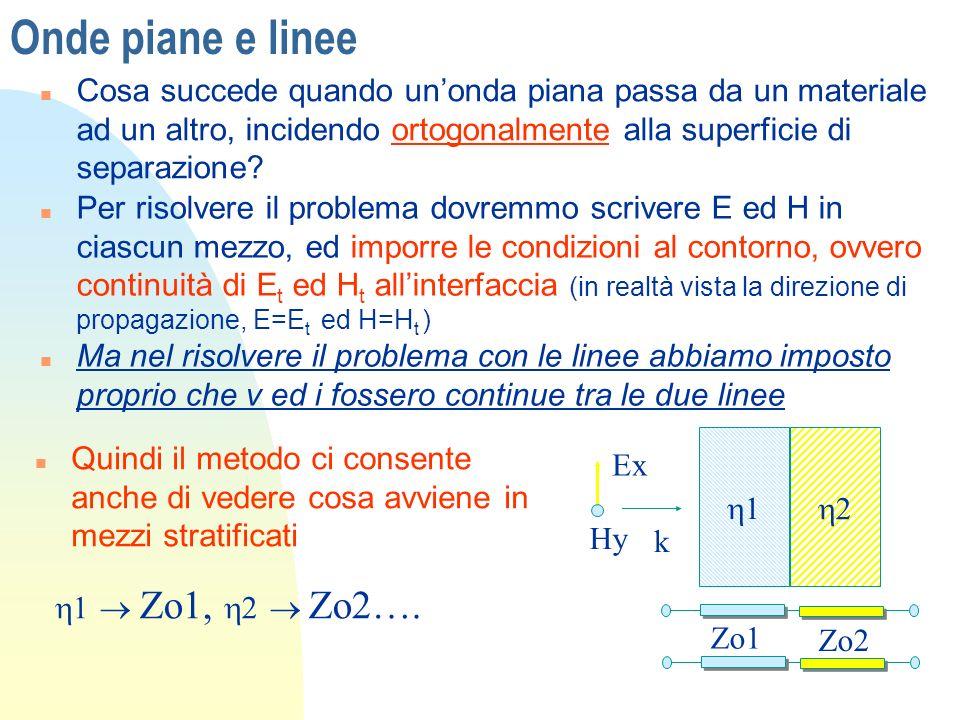 Onde piane e linee n Cosa succede quando unonda piana passa da un materiale ad un altro, incidendo ortogonalmente alla superficie di separazione.