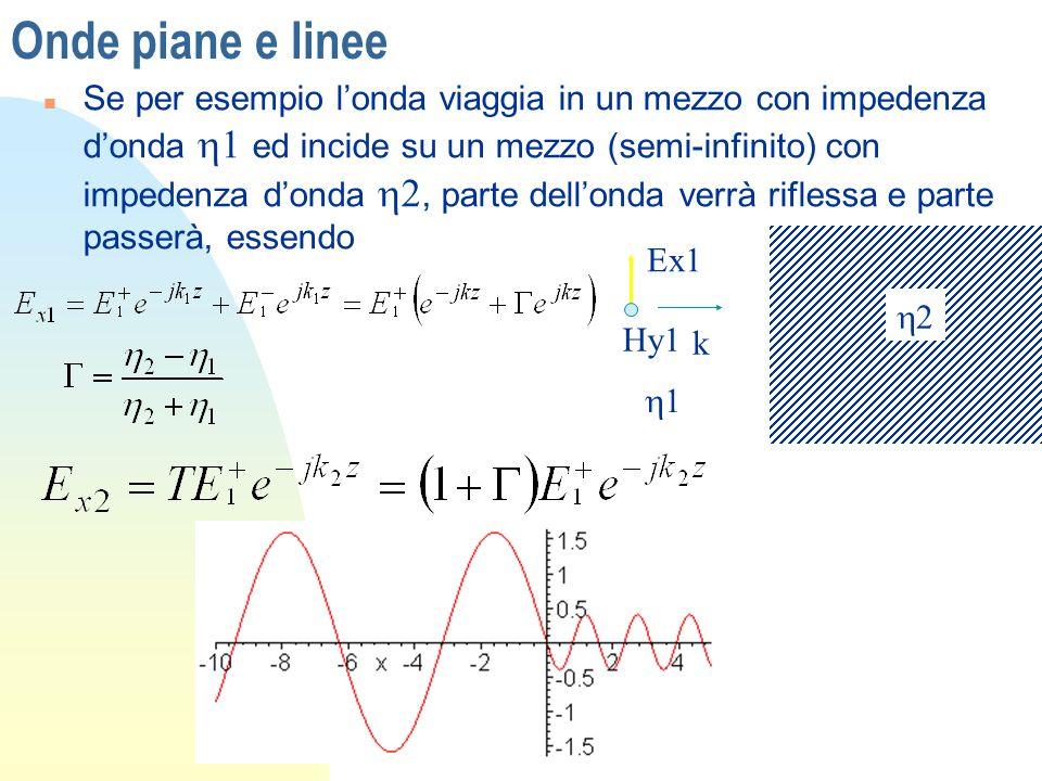 Onde piane e linee Se per esempio londa viaggia in un mezzo con impedenza donda ed incide su un mezzo (semi-infinito) con impedenza donda, parte dellonda verrà riflessa e parte passerà, essendo Hy1 Ex1 k
