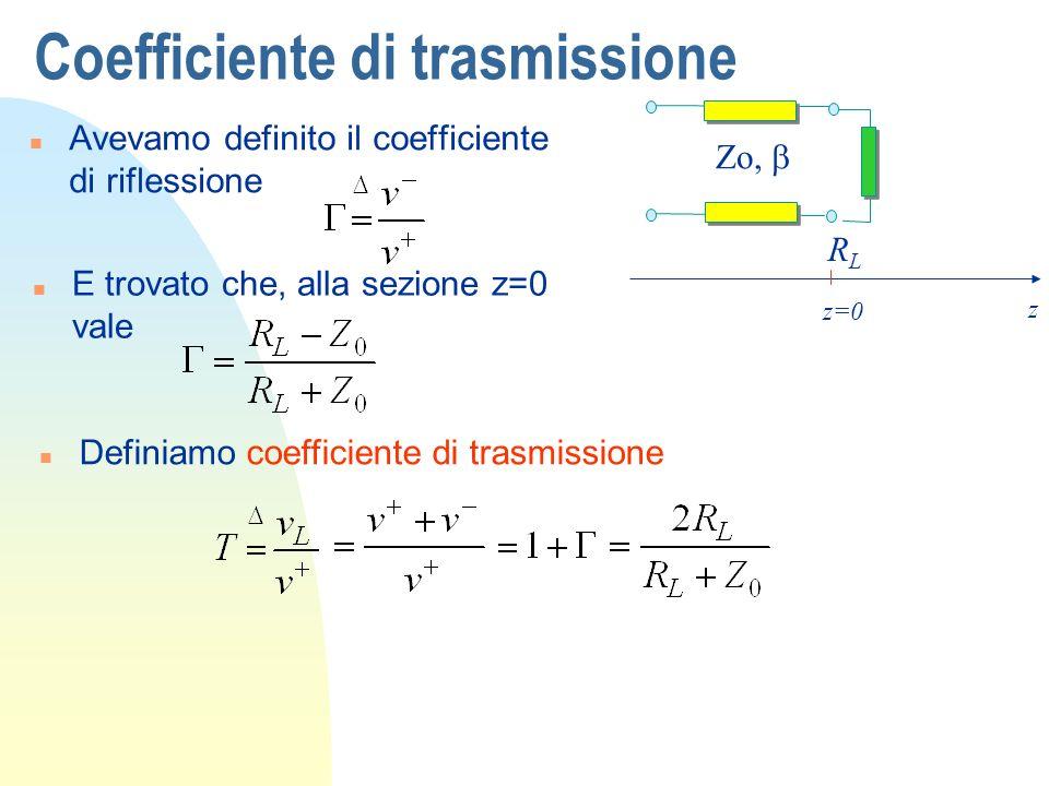 Coefficiente di trasmissione n Avevamo definito il coefficiente di riflessione RLRL Zo, z=0 z n E trovato che, alla sezione z=0 vale n Definiamo coefficiente di trasmissione